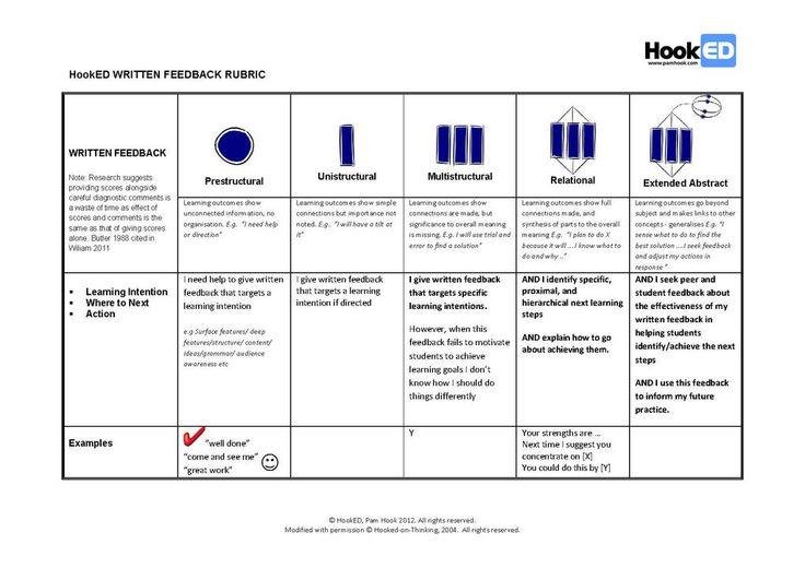 .@perrynator18 @BridgetCasse @DeanFinlay1 Earlier iterations of #SOLOTaxonomy & feedback - @newmarketschool in 2011