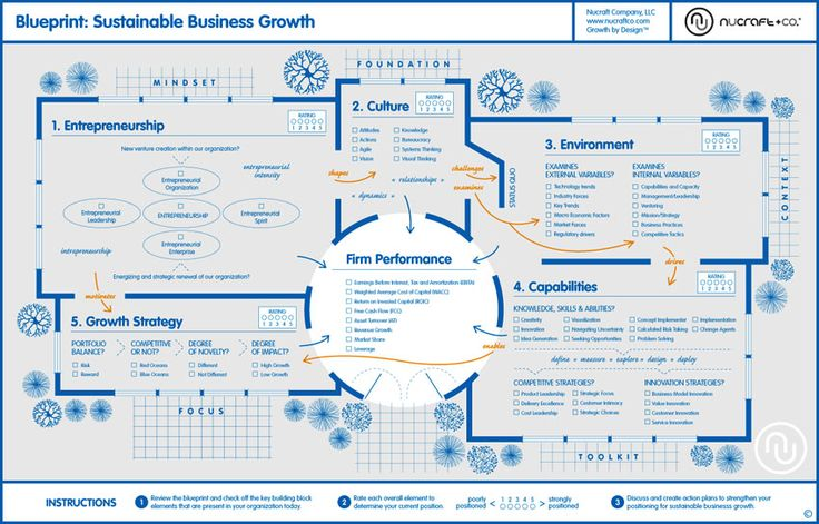 business environment project Worldwide—business environment reform facility (berf) dai will work in consortium on the project under kpmg international, along with partners including.