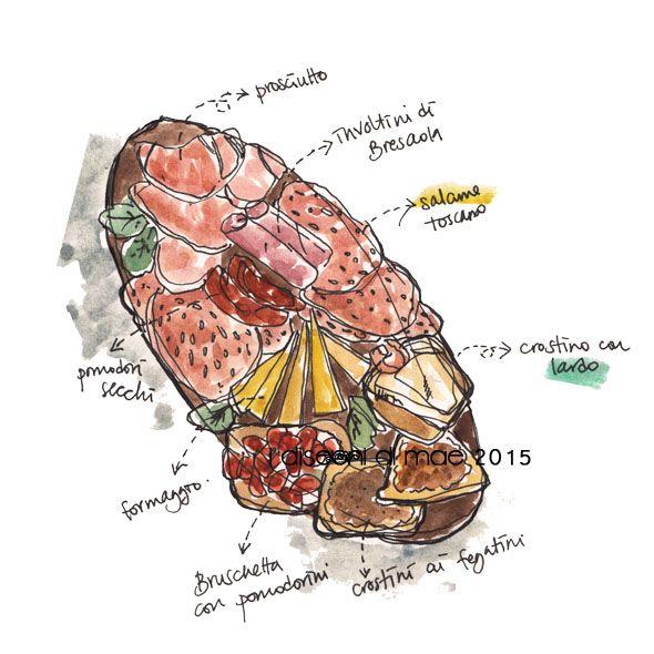 I disegni di Mae: Tagliere di antipasti #foodillustration