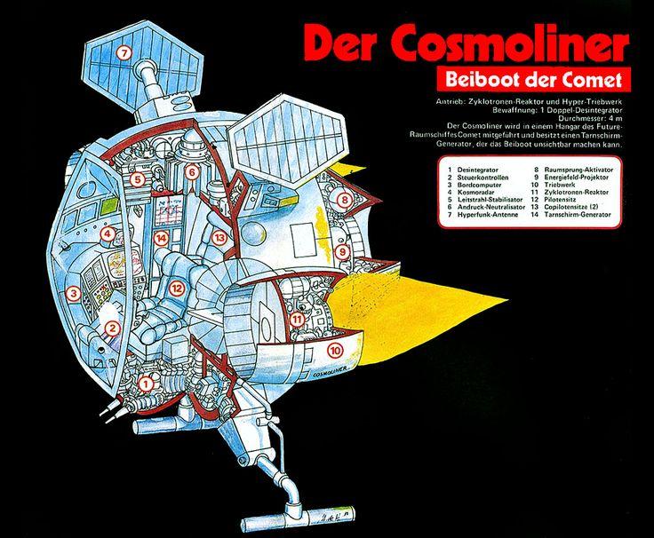 http://www.lowbird.com/data/images/2010/06/futures-cosmoliner.jpg