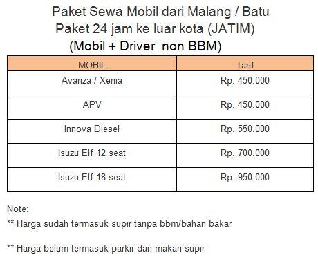 Harga Rental mobil di Malang Luar Kota