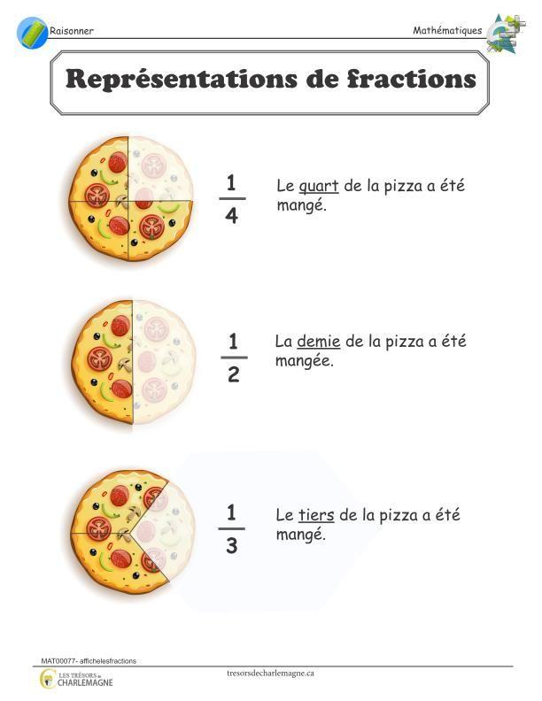 Affiches représentant les principales fractions vues en mathématiques. Ce document est très intéressant à utiliser pour enseigner les bases de la notion de fraction. Les représentations sont démontrées à partir de parts de pizza. Ce document comprend 2 pages.  1er cycle,2e année,2e cycle,3e année,3e cycle,4e année,5e année,6e année,affiche,Affiches,Caroline B.,fractions,Gratuités,Lettre,Mathématiques,mathématiques,Nouveautés,Raisonner,représentation de la fraction,simple