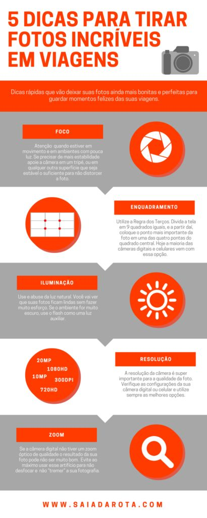infografico fotos incríveis
