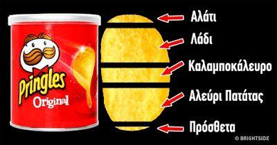 ΕΛΛΑΝΙΑ ΠΥΛΗ: 8 σοκαριστικές αλήθειες για τα φαγητά που δεν θα π...