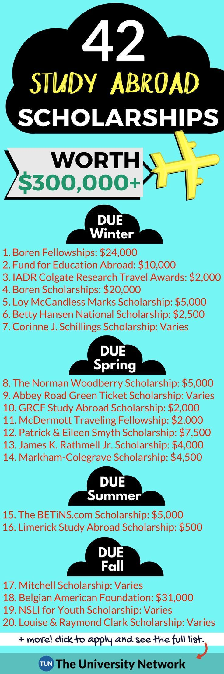 Thinking about or preparing for study abroad? Here is a selection of Study Abroad Scholarships that are listed on TUN.