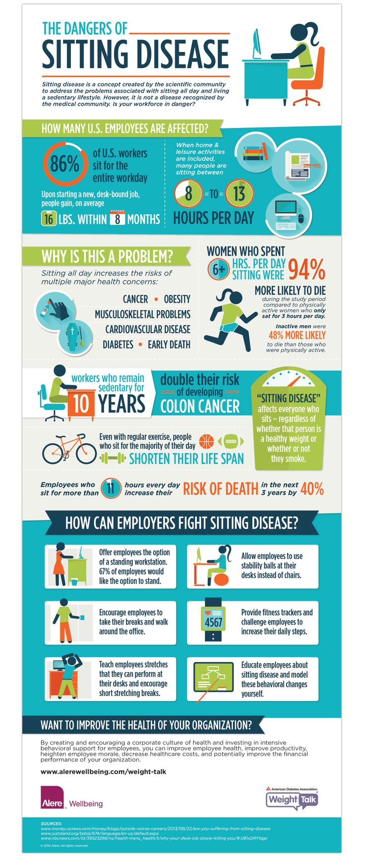 Effects of sedentary lifestyle