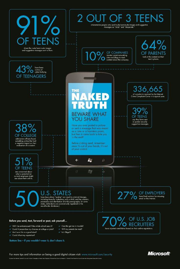 Digital footprint stats: Beware what you share from Microsoft, larger pdf version here http://go.microsoft.com/?linkid=9781985