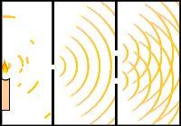 Mechanizm grawitacji: 12. Tłumaczenie zjawisk