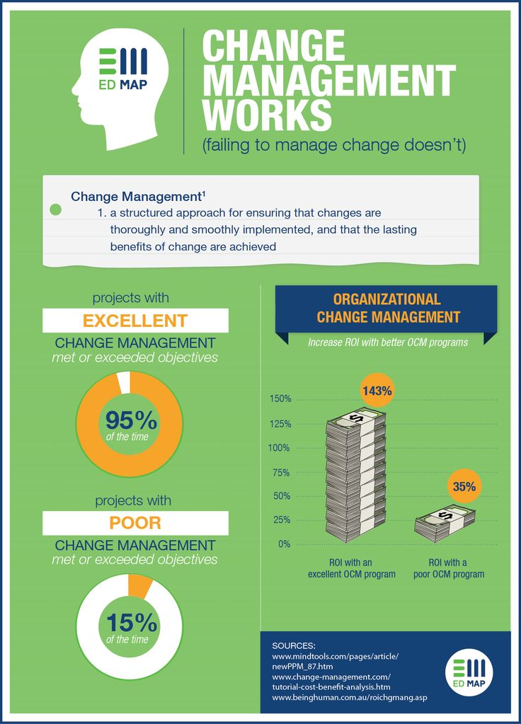 a change management Db change manager is a database change management solution that lets you quickly roll out, reconcile, track, and report on database changes learn more here.