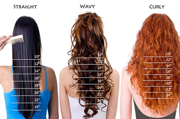31 charts for the best hair ever