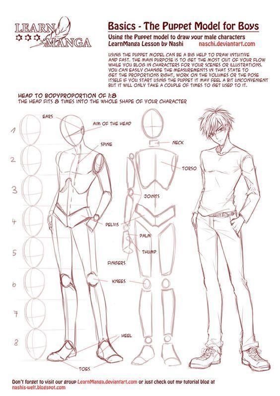 Learn Manga Basics: The Male Puppet by Naschi on deviantART: