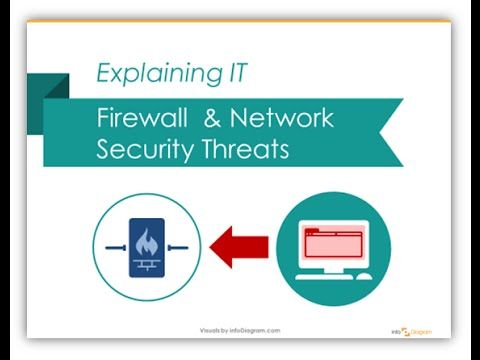 Explaining IT: Firewall & Network Security Threat.  Powerpoint DIY illus...