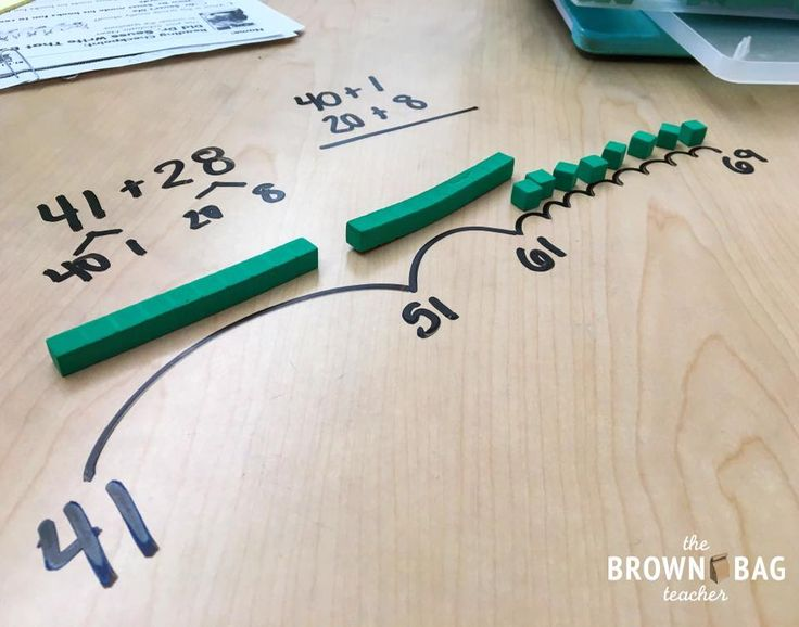 Using base 10 blocks is a simple way to make an open number line concrete as you begin double-digit addition and subtraction!
