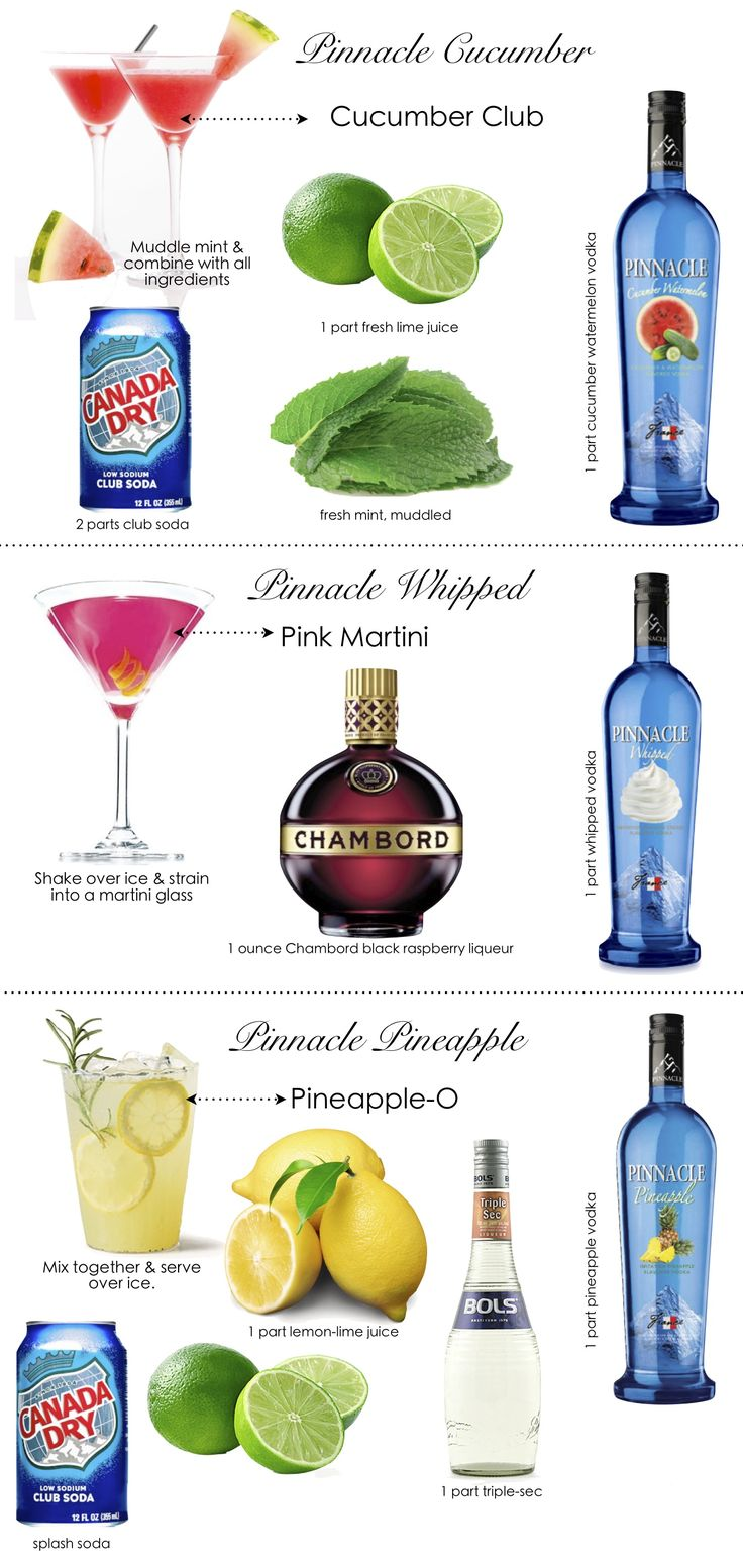 What's your poison? Pinnacle is just that: the tip-top! These sound like perfect summer drinks, while my own delicious made-up favorite is great in winter: Bailey's or Carolan's Irish Cream and Pinnacle Whipped.