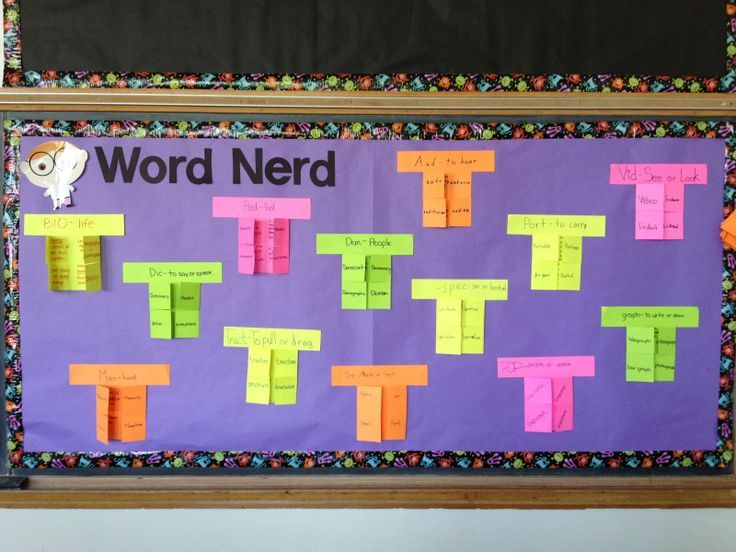 middle school word wall ideas | Bits and Pieces of Middle School: Word Nerd