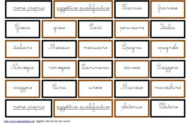 Psicogrammatica Montessori: aggettivi derivati da nomi propri