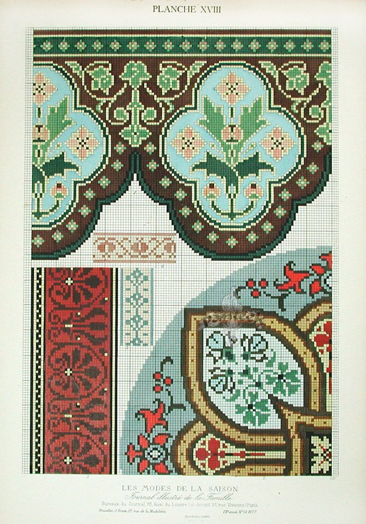 Fantasy Deco Fashion prints circa 1900