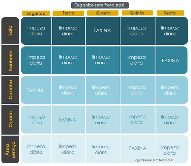 Organize sem frescuras!: Plano de limpeza e faxina da casa para imprimir