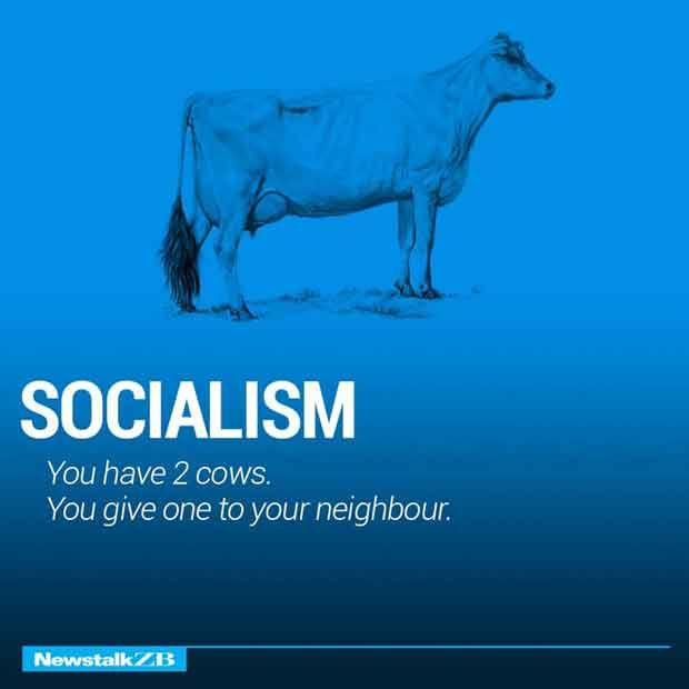Ideology Ekonomi Dunia - Sosialisme