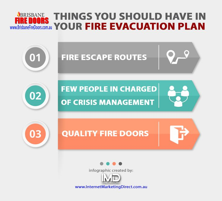 88 best Evacuation plan, emergency info images on Pinterest - evacuation plan template