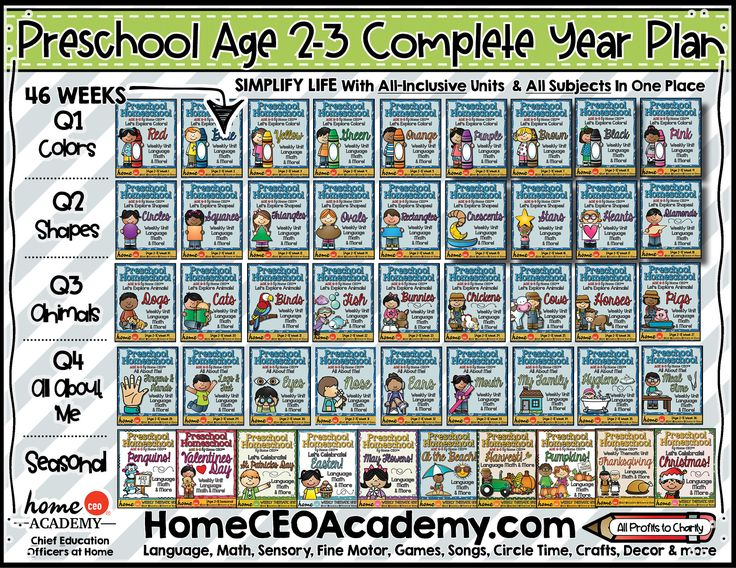 Complete Year Age 2-3 Preschool Totschool Plan by Home CEO Academy for Chief Education Officers at home. Perfect for homeschool families.