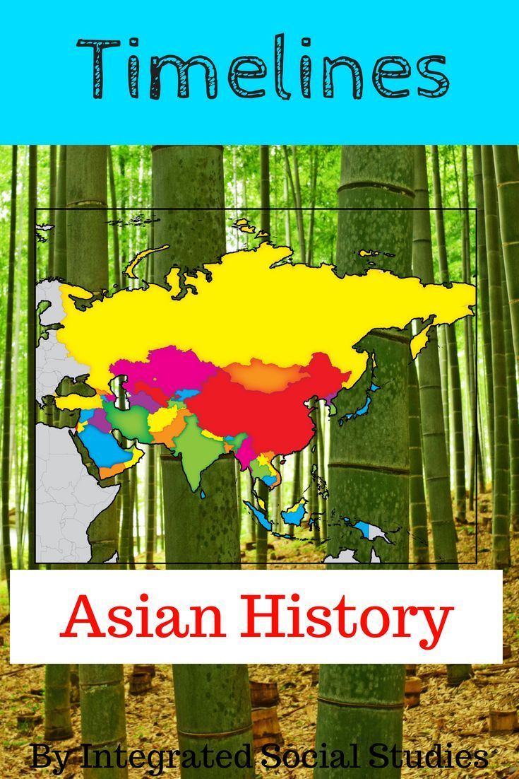 Asian History Timeline Posters World History Timeline Series Asian History History Timeline Indian History