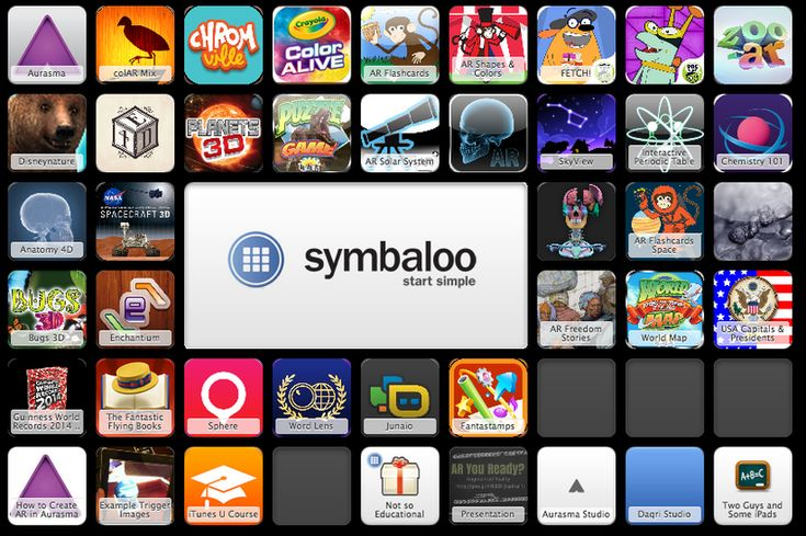3 Symbaloo Webmixes on Augmented Reality (Jan 2015)
