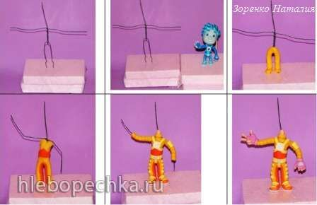 http://hlebopechka.ru/gallery/albums/userpics/115640/02.jpg