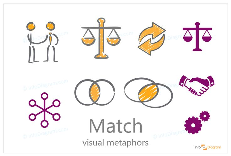 Simple and Hand Made Match Icons - Flat and Scribble icons. People, cooperating, shaking hands, scales, matching arrows and overlapping circles, structure, handshake, gears. Editable infographics images.