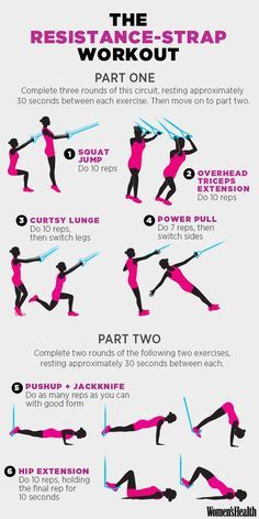 It's Workout Wednesday! This 6-Move Resistance-Strap Workout Tones Your Abs and Back Like Whoa