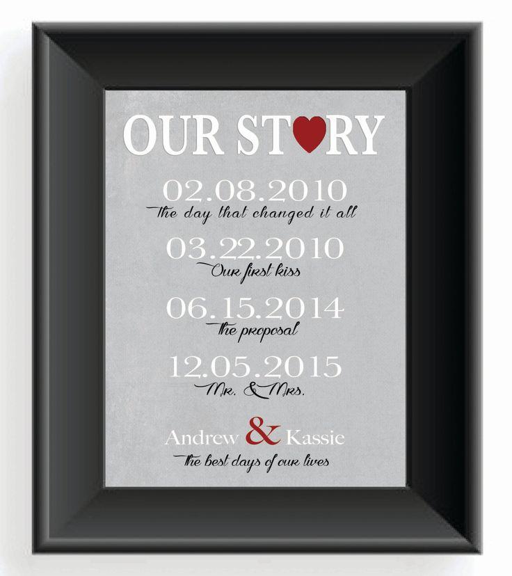 Wedding Day Gift Husband To Wife : Day GiftFirst Anniversary GiftGift for Husband or WifeWedding ...