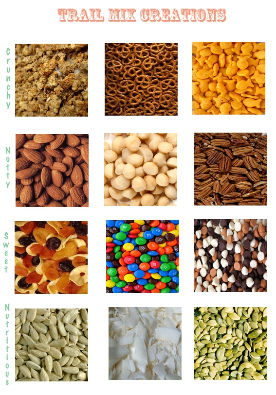 {Guide to creating the perfect trail mix}