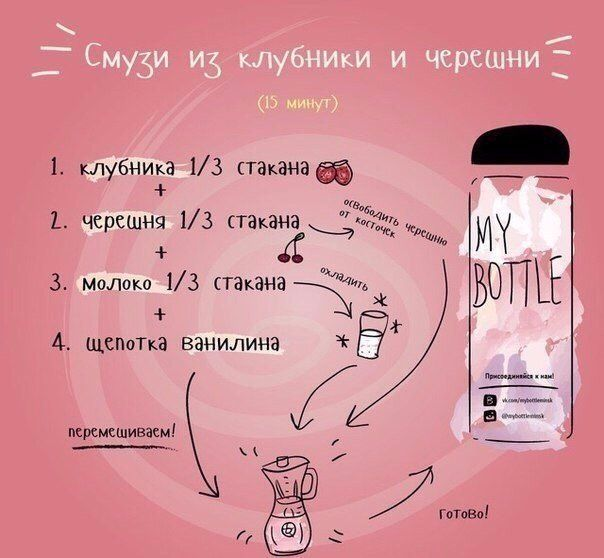 Утренние смузи / Женское счастье!