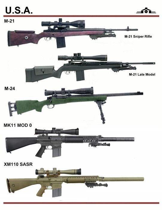 Tradicional Américan sniper