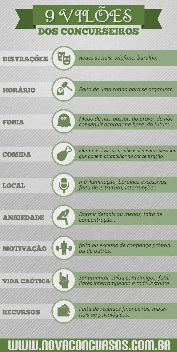 Infográfico criado para a Editora Nova. 9 Vilões do Concurso Público http://ow.ly/gafTP