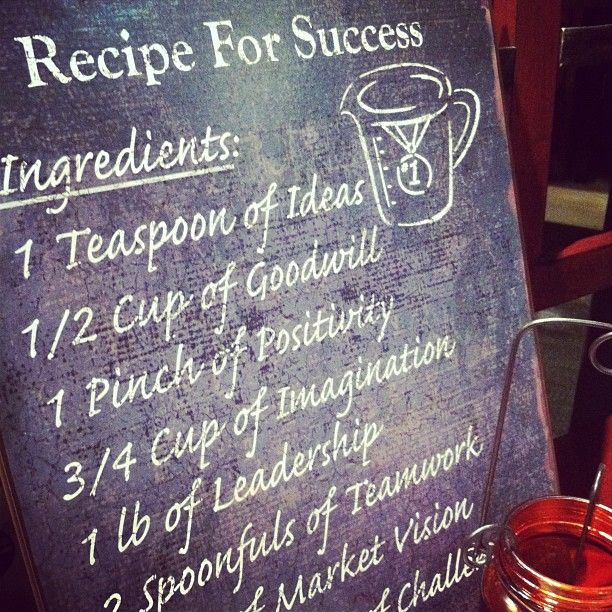 Kitchen Art #thoughtsforthehome #kirklands: Recipes For Success, Recipe For Success