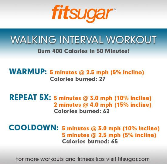 400 Calorie Burning Walking Interval Workout #printable #motivationboard #fitness