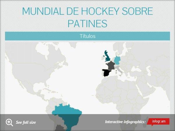 Mundial de Hockey sobre patines