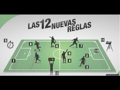 Las 12 NUEVAS REGLAS DEL FUTBOL | FIFA | EXPLICACION