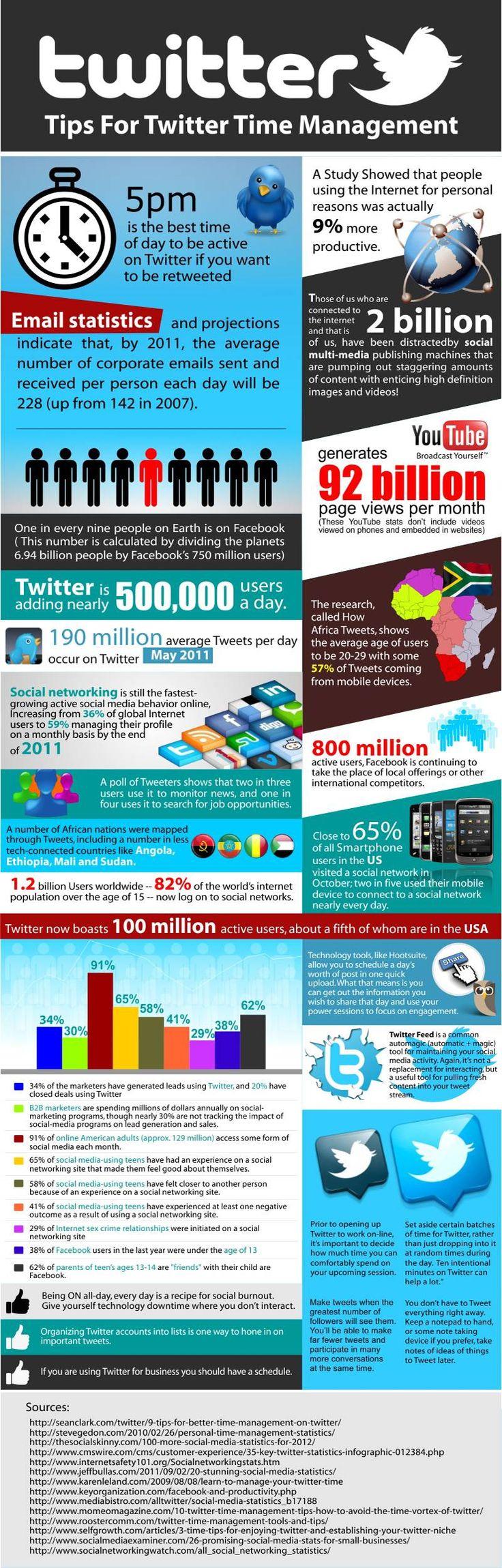 Tips For Twitter Time Management #INFOGRAPHIC #twitter