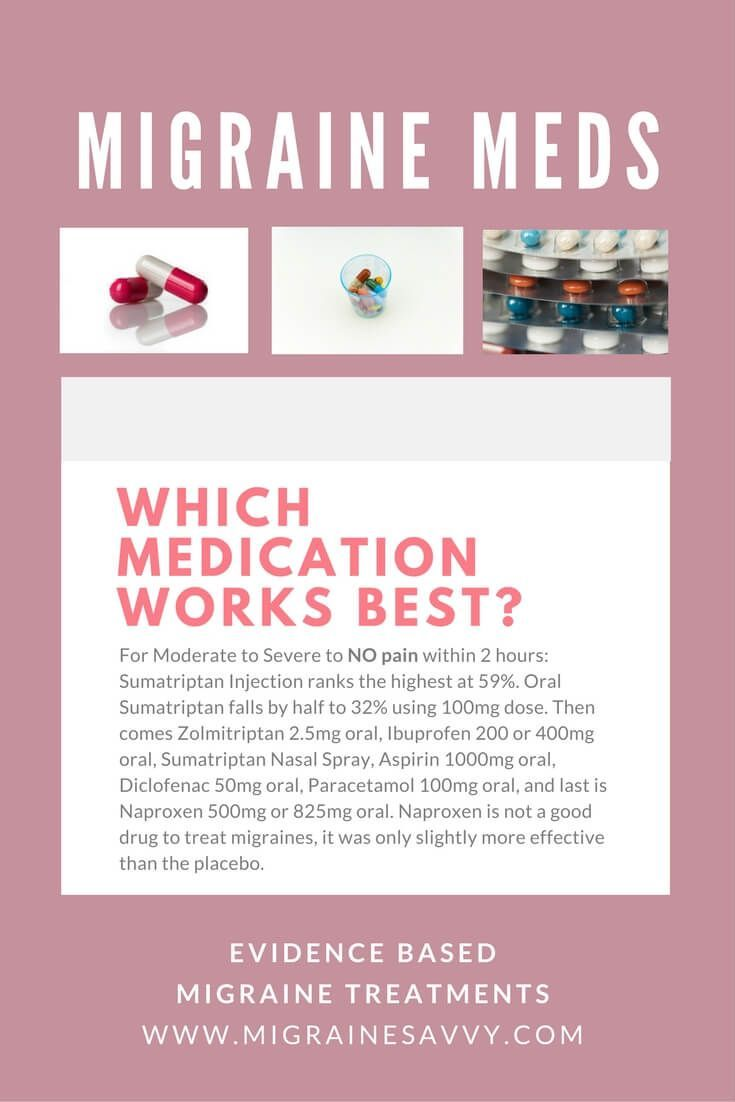 This list of migraine medications gives you numerous treatment options. Click here to learn about the top 9 treatments proven to help 90% of us migraine sufferers abort an attack. www.MigraineSavvy.com
