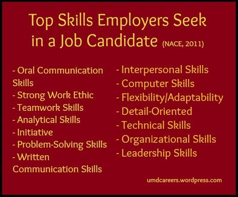 Highlight Your Skills | Peer Into Your Career - Top Skills Employers Look For