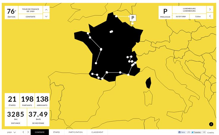 http://100ansdetour.fr/ dataviz + backbone