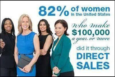 """Tahukah anda, berdasarkan SURVEY di Amerika. 82% penghasilan wanita di Amerika yg di atas 100.000 US$/tahun (sekitar Rp. 1.2 Milyar/tahun --> Rp. 100.000.000,-/bln) adalah mereka yang berkarir dalam industri """"DIRECT SELLING"""" (Penjualan Langsung)  Dan FM Group ada di industri """"DIRECT SELLING PLUS""""...krn selain DIRECT SELLING, anda dapat KOMISI EXTRA dengan merekomendasikan teman2 anda yang mendapatkan keuntungan dari penjualan produk FM."""