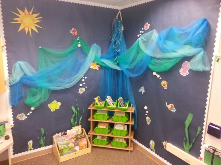 My under the sea classroom theme.  This is the reading area