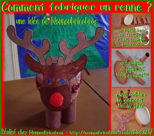 Bonjour,  Voicicomment réaliser un renne du Père Noël... Ilvousfaut: - une boite de fromage ovale pour le corps du renne -1 rouleau videde papier d'alu (film alimentaire) pour faire ...