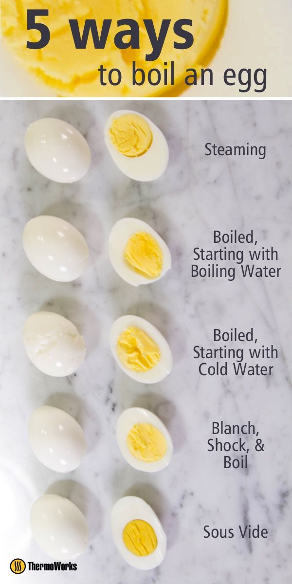 Easter Hard Boiled Eggs Thermoworks Hard Boiled Egg Recipes Cooking Hard Boiled Eggs Boiled Egg Calories