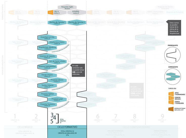 programa-ciclo-formativo