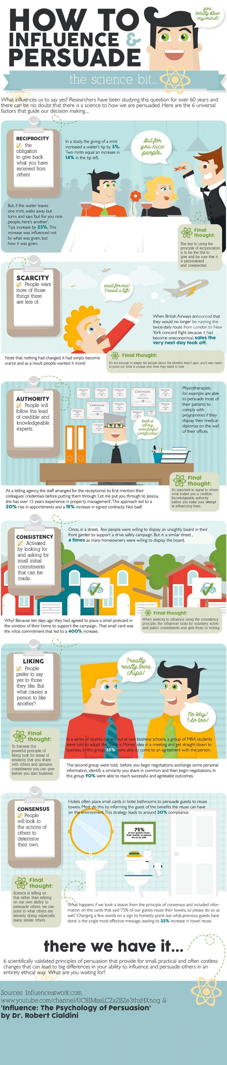 The 6 Scientific Principles Behind Influence and Persuasion #Infographic