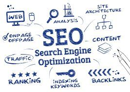 Search Engine Optimization (SEO) Helps Your Customers Find You! FunnelVision provides search engine marketing services to help you acquire new customers quick. SEO is the process of advertising your business through search engines, such as Google, Bing and Yahoo. We help businesses maximize the value of their website and advertising dollars to acquire new customers at the lowest possible cost.